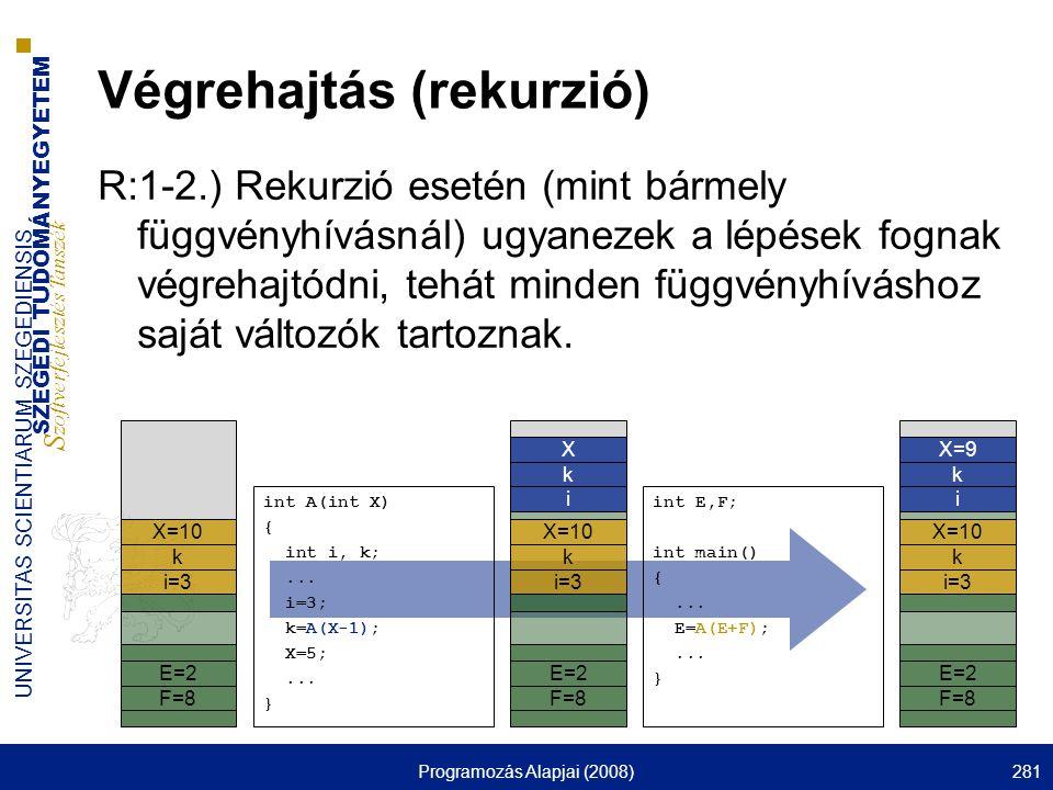 SZEGEDI TUDOMÁNYEGYETEM S zoftverfejlesztés Tanszék UNIVERSITAS SCIENTIARUM SZEGEDIENSIS Programozás Alapjai (2008)281 Végrehajtás (rekurzió) R:1-2.) Rekurzió esetén (mint bármely függvényhívásnál) ugyanezek a lépések fognak végrehajtódni, tehát minden függvényhíváshoz saját változók tartoznak.