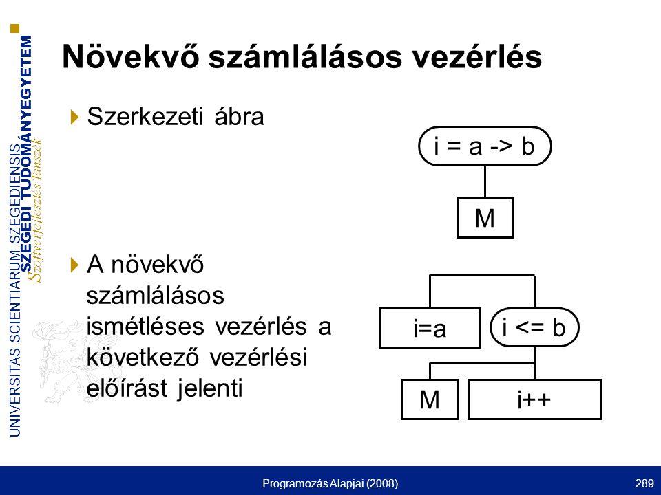 SZEGEDI TUDOMÁNYEGYETEM S zoftverfejlesztés Tanszék UNIVERSITAS SCIENTIARUM SZEGEDIENSIS Programozás Alapjai (2008)289 Növekvő számlálásos vezérlés  Szerkezeti ábra  A növekvő számlálásos ismétléses vezérlés a következő vezérlési előírást jelenti i = a -> b M i <= b M i=a i++