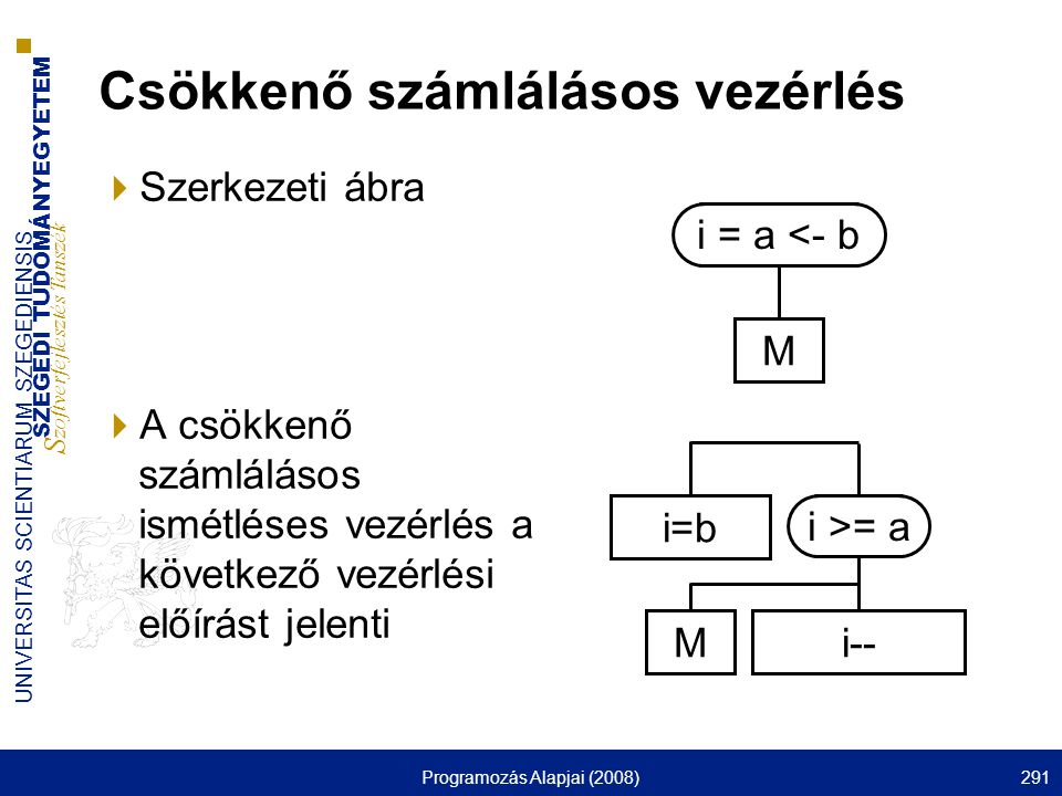 SZEGEDI TUDOMÁNYEGYETEM S zoftverfejlesztés Tanszék UNIVERSITAS SCIENTIARUM SZEGEDIENSIS Programozás Alapjai (2008)291 Csökkenő számlálásos vezérlés  Szerkezeti ábra  A csökkenő számlálásos ismétléses vezérlés a következő vezérlési előírást jelenti i = a <- b M i >= a M i=b i--