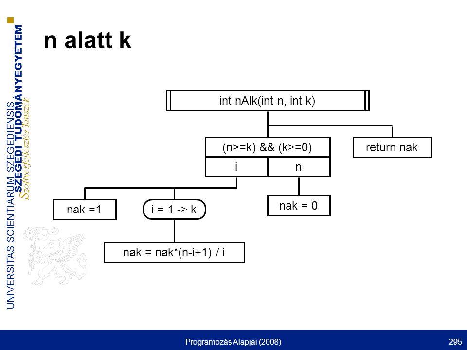 SZEGEDI TUDOMÁNYEGYETEM S zoftverfejlesztés Tanszék UNIVERSITAS SCIENTIARUM SZEGEDIENSIS Programozás Alapjai (2008)295 n alatt k int nAlk(int n, int k) (n>=k) && (k>=0) in i = 1 -> k nak = 0 nak = nak*(n-i+1) / i nak =1 return nak
