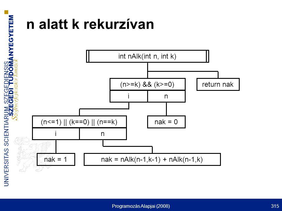 SZEGEDI TUDOMÁNYEGYETEM S zoftverfejlesztés Tanszék UNIVERSITAS SCIENTIARUM SZEGEDIENSIS Programozás Alapjai (2008)315 n alatt k rekurzívan int nAlk(int n, int k) (n>=k) && (k>=0) in nak = 0 nak = 1 (n<=1) || (k==0) || (n==k) in nak = nAlk(n-1,k-1) + nAlk(n-1,k) return nak