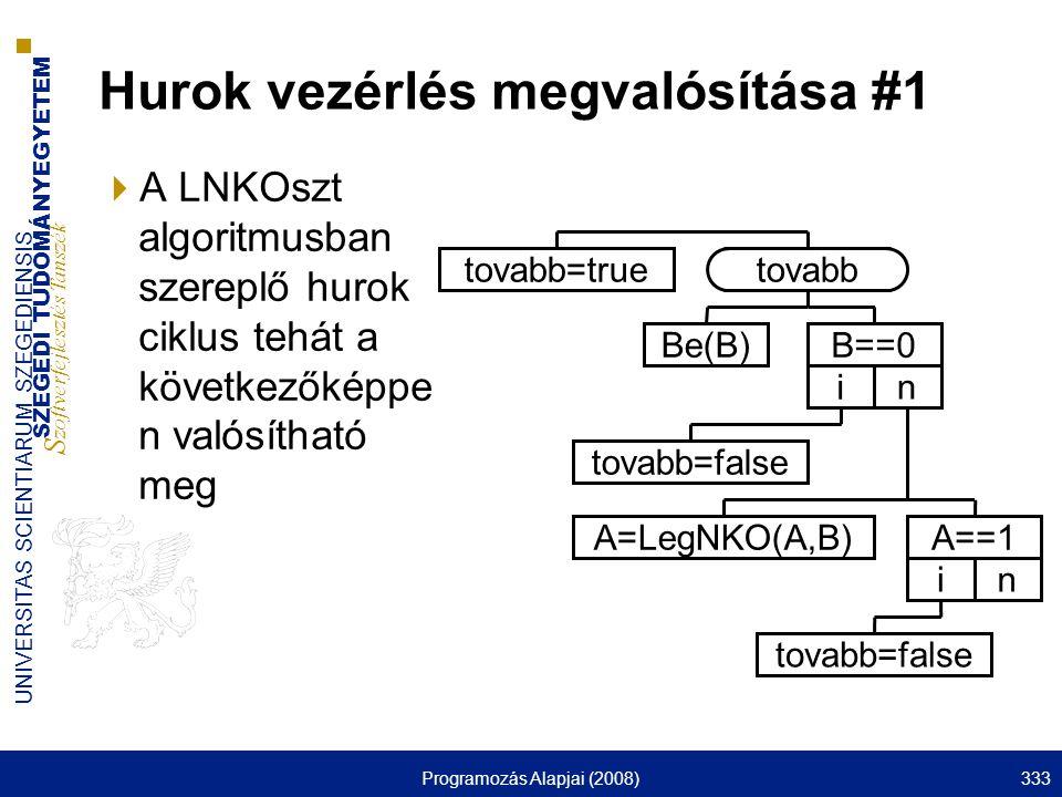 SZEGEDI TUDOMÁNYEGYETEM S zoftverfejlesztés Tanszék UNIVERSITAS SCIENTIARUM SZEGEDIENSIS Programozás Alapjai (2008)333 Hurok vezérlés megvalósítása #1  A LNKOszt algoritmusban szereplő hurok ciklus tehát a következőképpe n valósítható meg tovabb Be(B) B==0 i n tovabb=false A=LegNKO(A,B)A==1 in tovabb=false tovabb=true