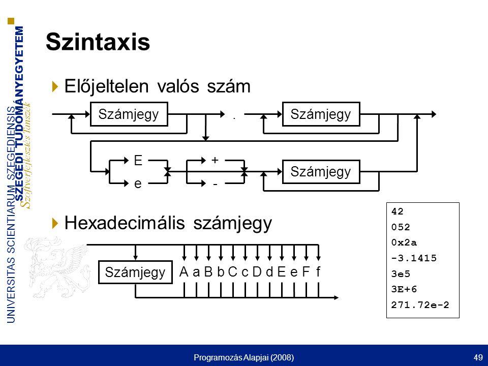 SZEGEDI TUDOMÁNYEGYETEM S zoftverfejlesztés Tanszék UNIVERSITAS SCIENTIARUM SZEGEDIENSIS Programozás Alapjai (2008)49  Előjeltelen valós szám  Hexadecimális számjegy Szintaxis A Számjegy aBbCcDdEeFf.