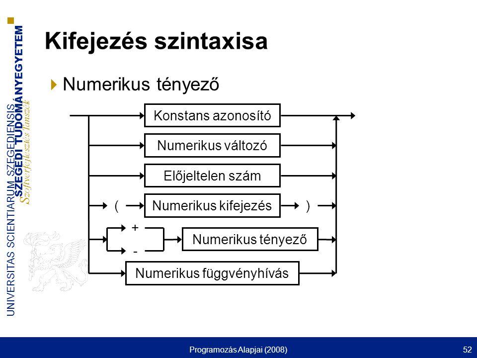 SZEGEDI TUDOMÁNYEGYETEM S zoftverfejlesztés Tanszék UNIVERSITAS SCIENTIARUM SZEGEDIENSIS Programozás Alapjai (2008)52 Kifejezés szintaxisa  Numerikus tényező Numerikus változó Konstans azonosító Előjeltelen szám Numerikus kifejezés Numerikus tényező Numerikus függvényhívás () + -