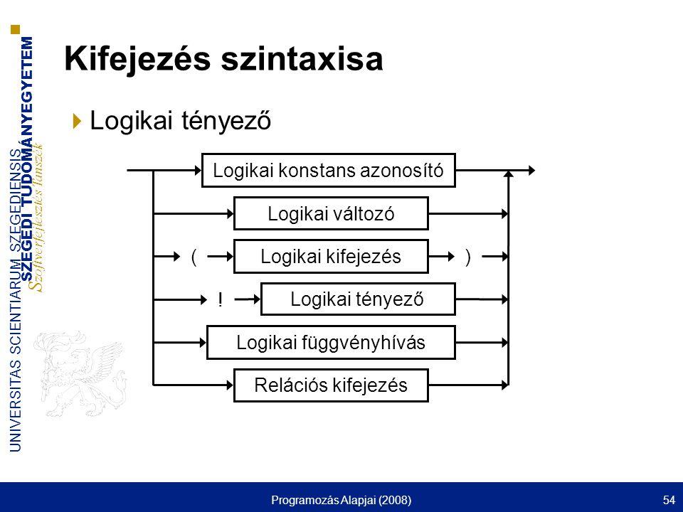 SZEGEDI TUDOMÁNYEGYETEM S zoftverfejlesztés Tanszék UNIVERSITAS SCIENTIARUM SZEGEDIENSIS Programozás Alapjai (2008)54 Kifejezés szintaxisa  Logikai tényező Logikai változó Logikai konstans azonosító Relációs kifejezés Logikai kifejezés Logikai tényező Logikai függvényhívás () !