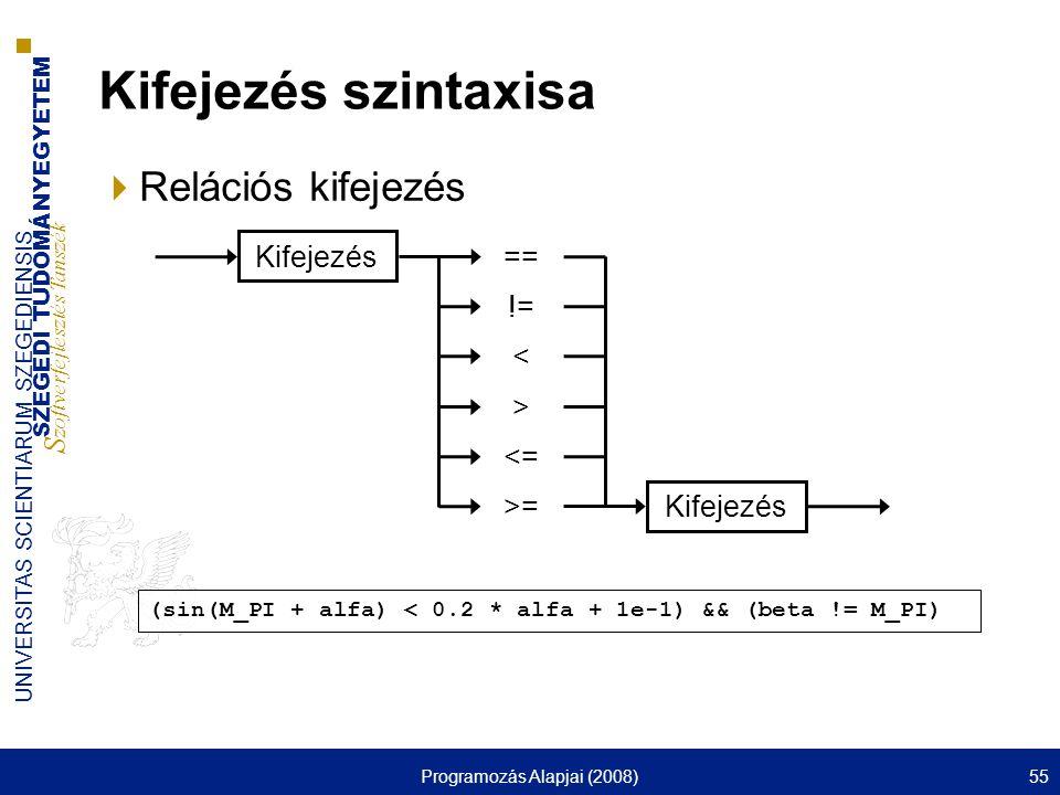 SZEGEDI TUDOMÁNYEGYETEM S zoftverfejlesztés Tanszék UNIVERSITAS SCIENTIARUM SZEGEDIENSIS Programozás Alapjai (2008)55 Kifejezés szintaxisa  Relációs kifejezés Kifejezés == != < > <= >= Kifejezés (sin(M_PI + alfa) < 0.2 * alfa + 1e-1) && (beta != M_PI)