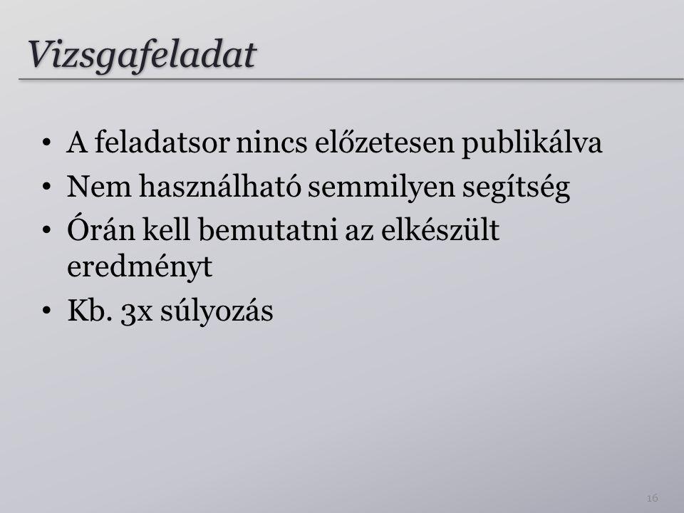 Vizsgafeladat A feladatsor nincs előzetesen publikálva Nem használható semmilyen segítség Órán kell bemutatni az elkészült eredményt Kb. 3x súlyozás 1