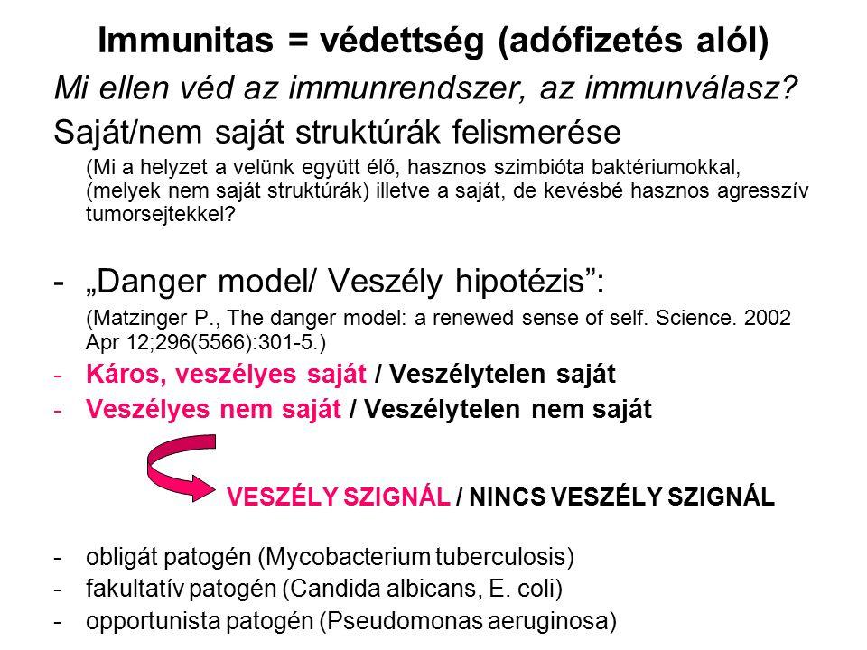 Immunitas = védettség (adófizetés alól) Mi ellen véd az immunrendszer, az immunválasz? Saját/nem saját struktúrák felismerése (Mi a helyzet a velünk e