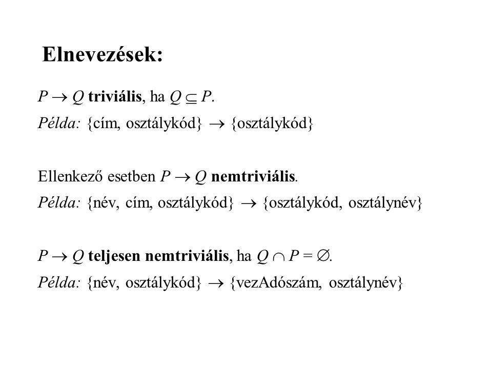 Elnevezések: P  Q triviális, ha Q  P. Példa: {cím, osztálykód}  {osztálykód} Ellenkező esetben P  Q nemtriviális. Példa: {név, cím, osztálykód} 