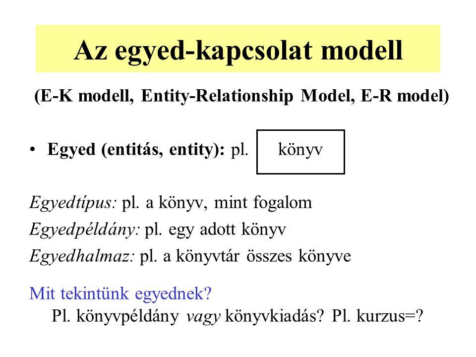 Az egyed-kapcsolat modell (E-K modell, Entity-Relationship Model, E-R model) Egyed (entitás, entity): pl. könyv Egyedtípus: pl. a könyv, mint fogalom