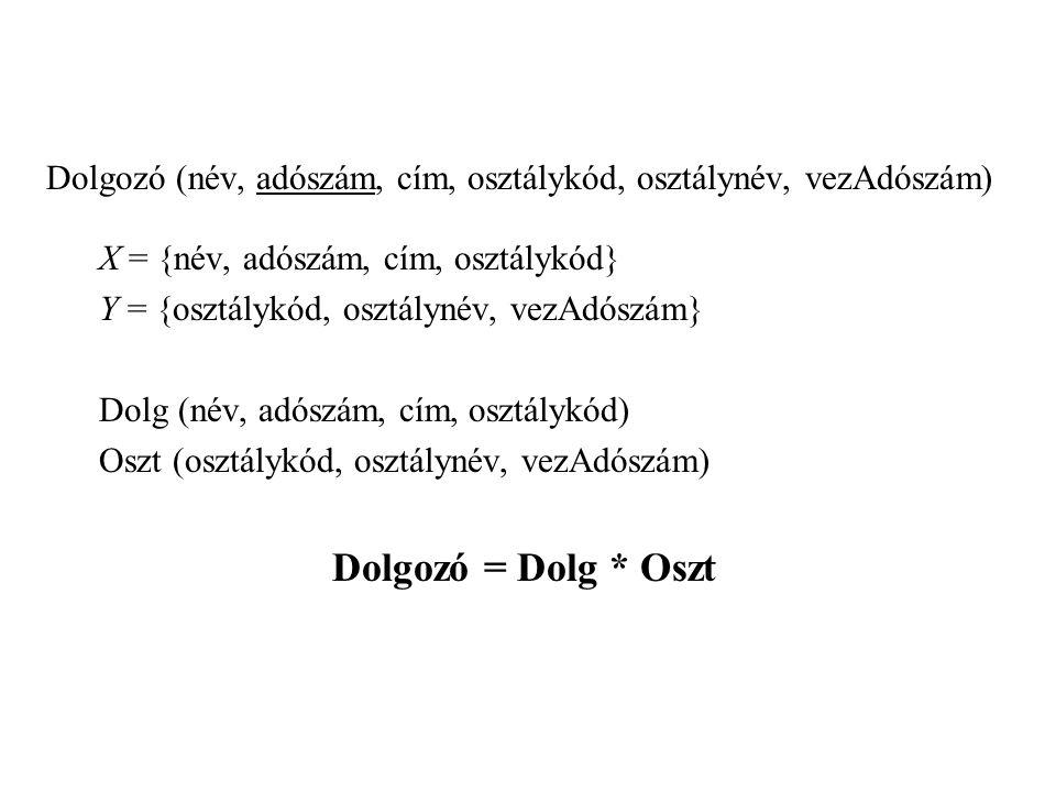 Dolgozó (név, adószám, cím, osztálykód, osztálynév, vezAdószám) X = {név, adószám, cím, osztálykód} Y = {osztálykód, osztálynév, vezAdószám} Dolg (név, adószám, cím, osztálykód) Oszt (osztálykód, osztálynév, vezAdószám) Dolgozó = Dolg * Oszt