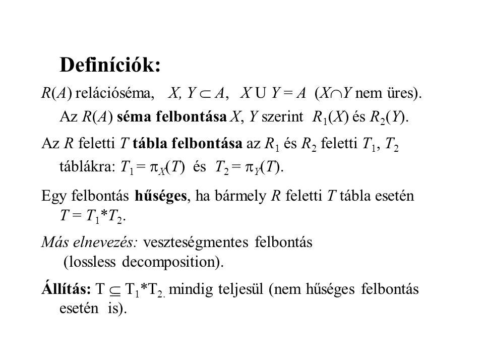 Definíciók: R(A) relációséma, X, Y  A, X U Y = A (X  Y nem üres).