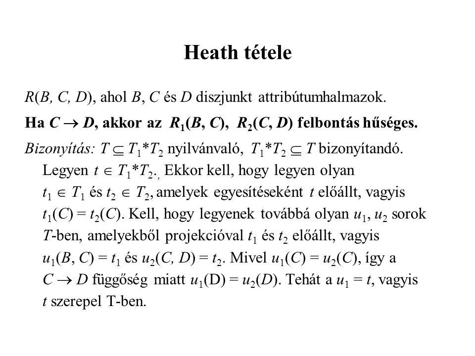 Heath tétele R(B, C, D), ahol B, C és D diszjunkt attribútumhalmazok. Ha C  D, akkor az R 1 (B, C), R 2 (C, D) felbontás hűséges. Bizonyítás: T  T 1
