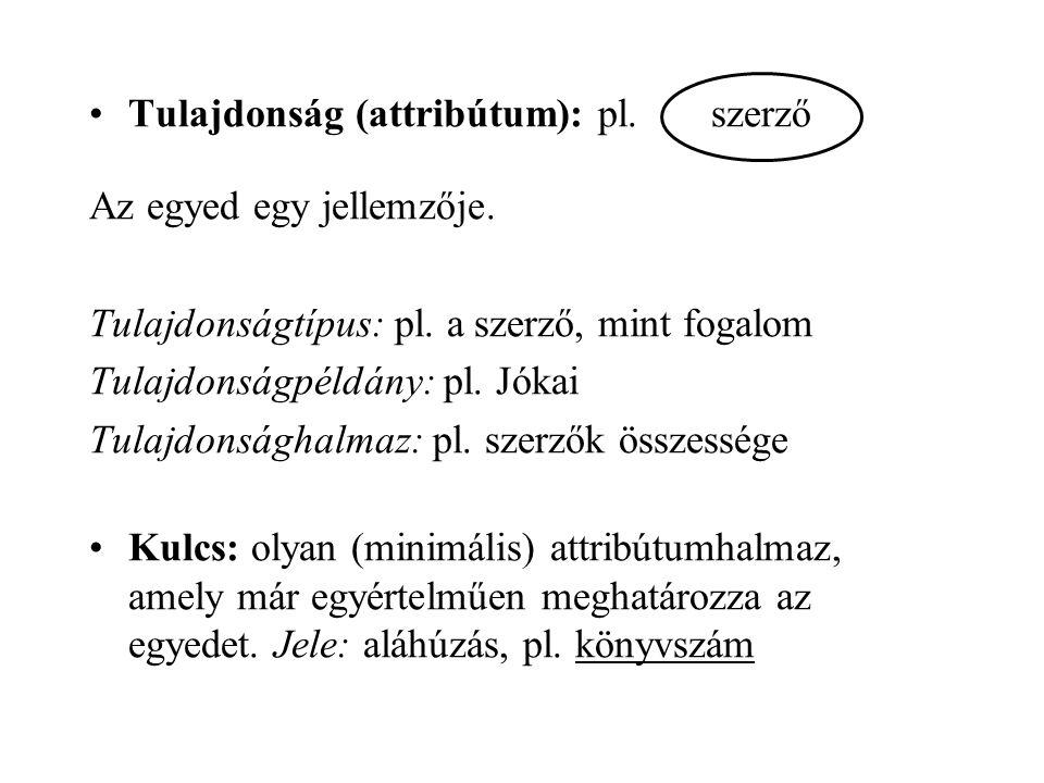 Tulajdonság (attribútum): pl. szerző Az egyed egy jellemzője. Tulajdonságtípus: pl. a szerző, mint fogalom Tulajdonságpéldány: pl. Jókai Tulajdonságha