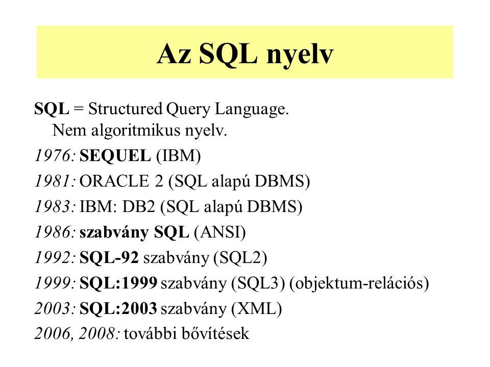 Az SQL nyelv SQL = Structured Query Language.Nem algoritmikus nyelv.
