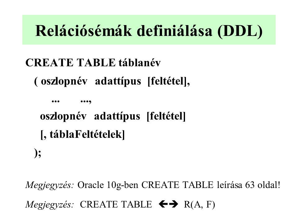 Relációsémák definiálása (DDL) CREATE TABLE táblanév ( oszlopnév adattípus [feltétel],......, oszlopnév adattípus [feltétel] [, táblaFeltételek] ); Me