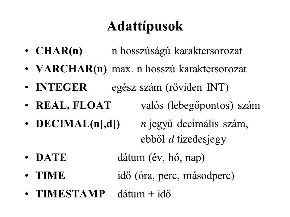Adattípusok CHAR(n)n hosszúságú karaktersorozat VARCHAR(n)max. n hosszú karaktersorozat INTEGERegész szám (röviden INT) REAL, FLOAT valós (lebegőponto