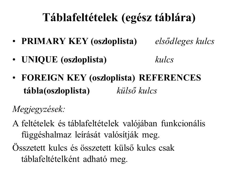 Táblafeltételek (egész táblára) PRIMARY KEY (oszloplista)elsődleges kulcs UNIQUE (oszloplista)kulcs FOREIGN KEY (oszloplista) REFERENCES tábla(oszloplista) külső kulcs Megjegyzések: A feltételek és táblafeltételek valójában funkcionális függéshalmaz leírását valósítják meg.