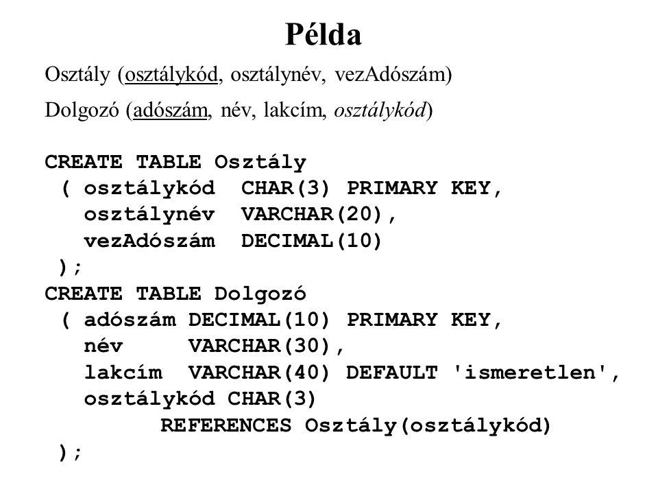 Példa Osztály (osztálykód, osztálynév, vezAdószám) Dolgozó (adószám, név, lakcím, osztálykód) CREATE TABLE Osztály ( osztálykód CHAR(3) PRIMARY KEY, o