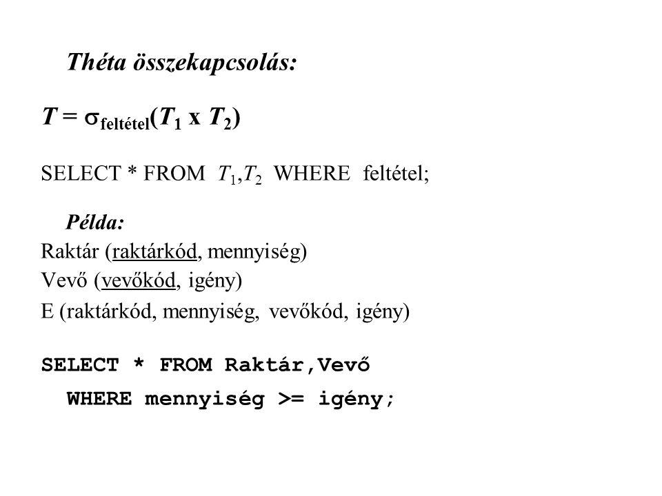 Théta összekapcsolás: T =  feltétel (T 1 x T 2 ) SELECT * FROM T 1,T 2 WHERE feltétel; Példa: Raktár (raktárkód, mennyiség) Vevő (vevőkód, igény) E (raktárkód, mennyiség, vevőkód, igény) SELECT * FROM Raktár,Vevő WHERE mennyiség >= igény;