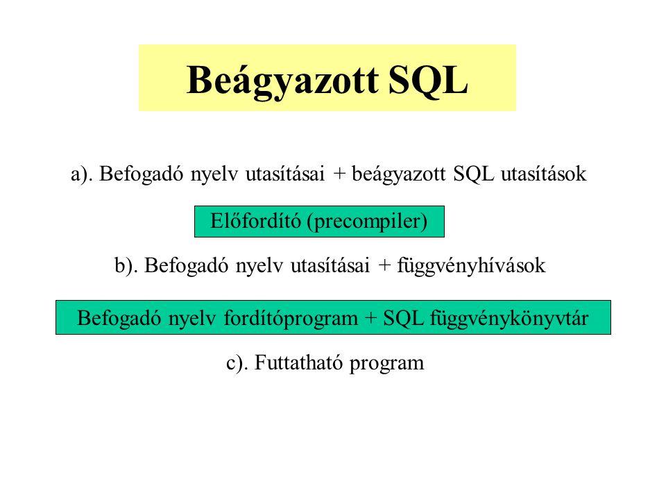Beágyazott SQL a). Befogadó nyelv utasításai + beágyazott SQL utasítások c). Futtatható program Befogadó nyelv fordítóprogram + SQL függvénykönyvtár b