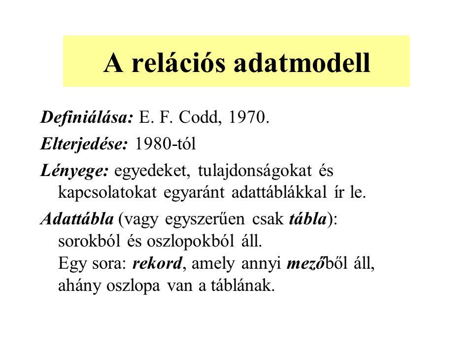 A relációs adatmodell Definiálása: E. F. Codd, 1970. Elterjedése: 1980-tól Lényege: egyedeket, tulajdonságokat és kapcsolatokat egyaránt adattáblákkal