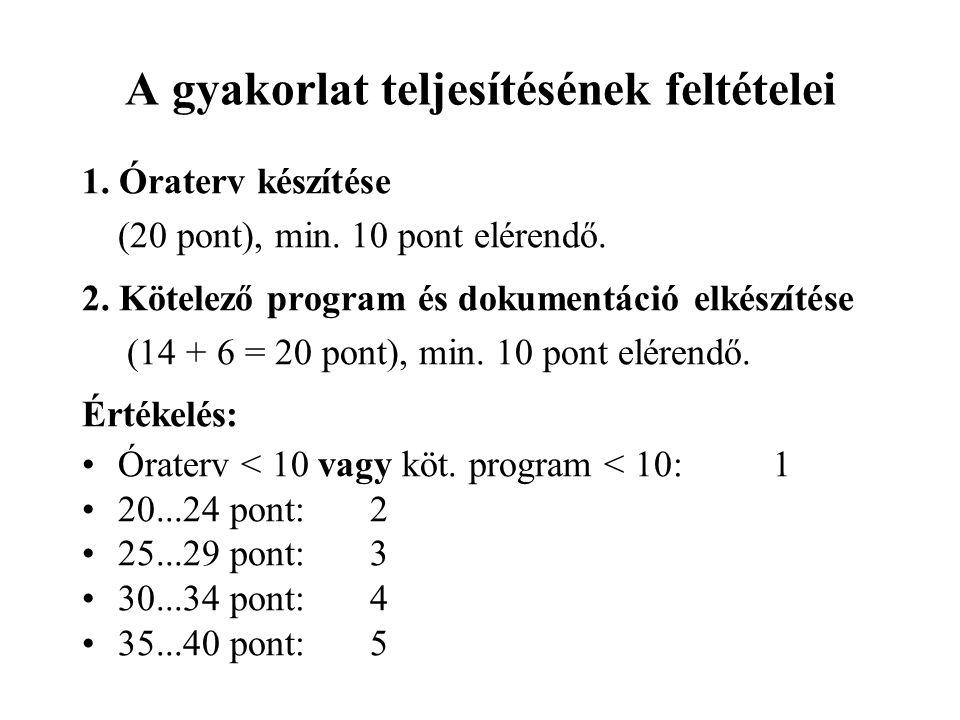 A gyakorlat teljesítésének feltételei 1. Óraterv készítése (20 pont), min. 10 pont elérendő. 2. Kötelező program és dokumentáció elkészítése (14 + 6 =