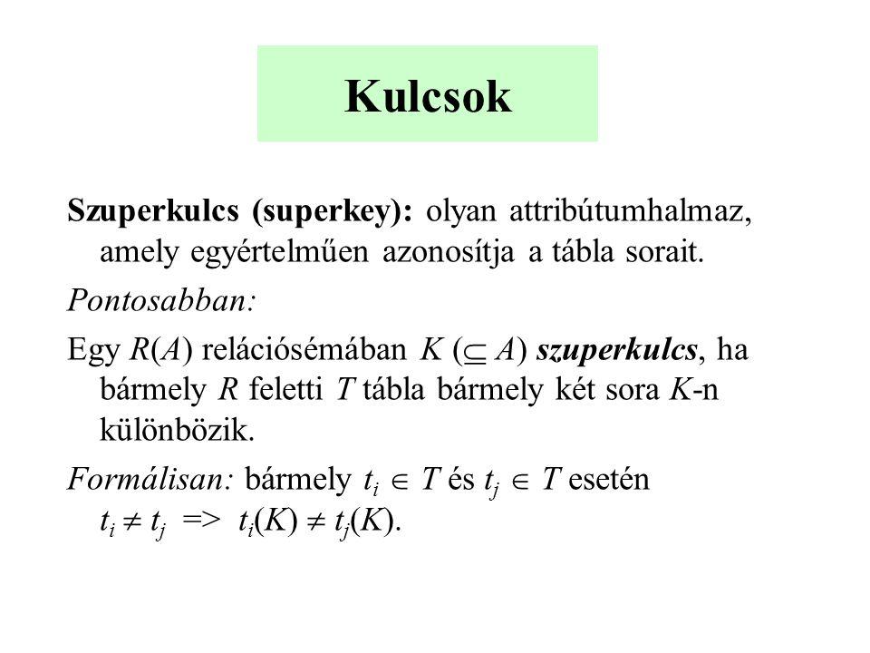 Kulcsok Szuperkulcs (superkey): olyan attribútumhalmaz, amely egyértelműen azonosítja a tábla sorait. Pontosabban: Egy R(A) relációsémában K (  A) sz