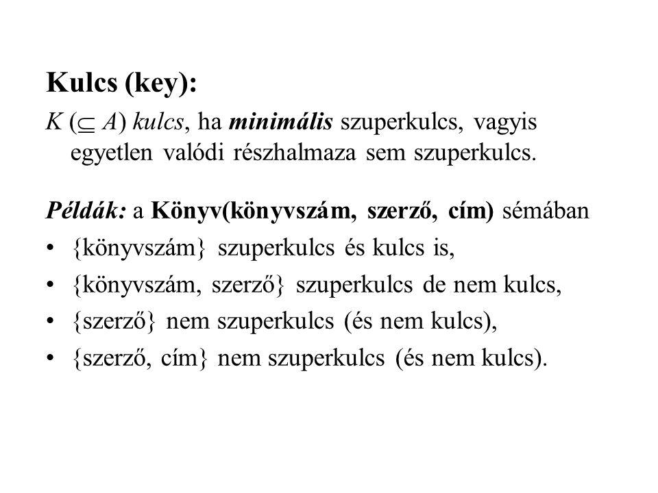 Kulcs (key): K (  A) kulcs, ha minimális szuperkulcs, vagyis egyetlen valódi részhalmaza sem szuperkulcs. Példák: a Könyv(könyvszám, szerző, cím) sém