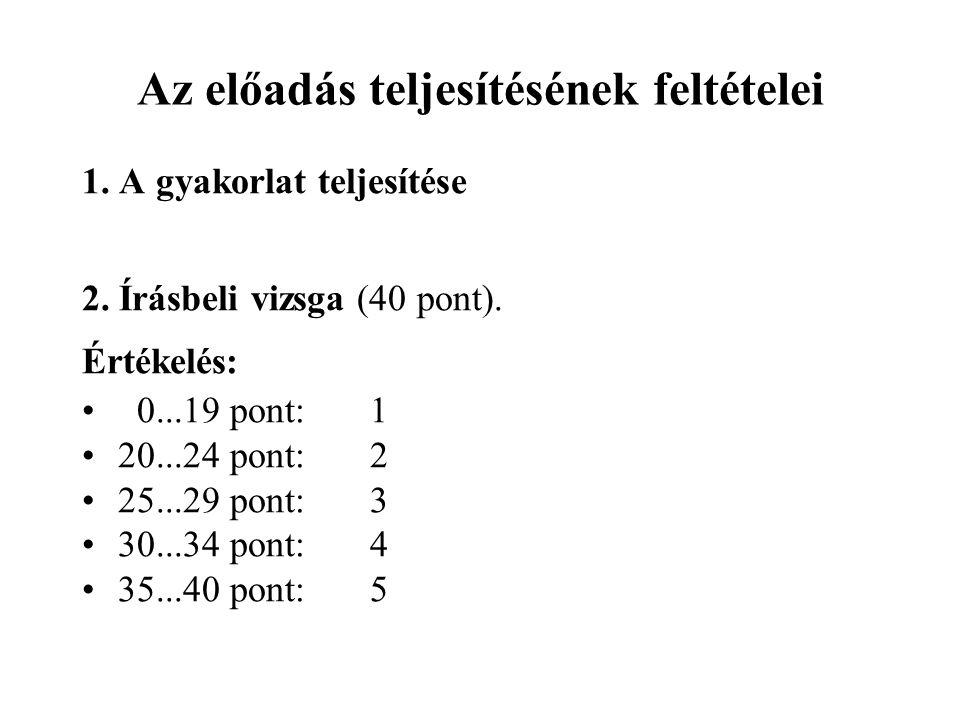 Az előadás teljesítésének feltételei 1. A gyakorlat teljesítése 2. Írásbeli vizsga (40 pont). Értékelés: 0...19 pont:1 20...24 pont:2 25...29 pont:3 3