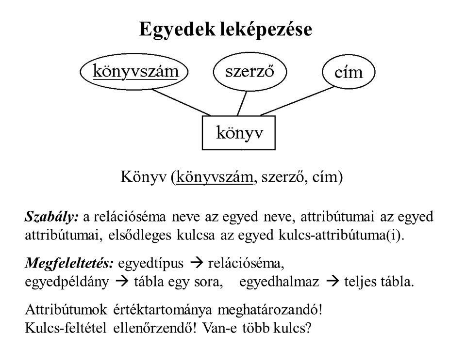 Egyedek leképezése Könyv (könyvszám, szerző, cím) Szabály: a relációséma neve az egyed neve, attribútumai az egyed attribútumai, elsődleges kulcsa az egyed kulcs-attribútuma(i).