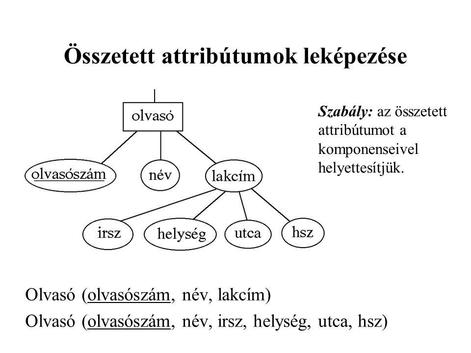 Összetett attribútumok leképezése Olvasó (olvasószám, név, lakcím) Olvasó (olvasószám, név, irsz, helység, utca, hsz) Szabály: az összetett attribútum