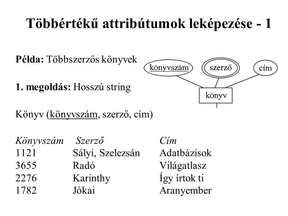 Többértékű attribútumok leképezése - 1 Példa: Többszerzős könyvek 1. megoldás: Hosszú string Könyv (könyvszám, szerző, cím) Könyvszám SzerzőCím 1121 S