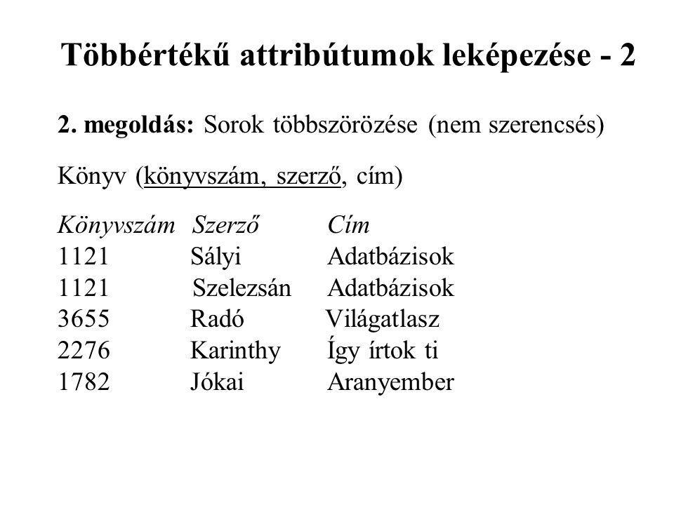 Többértékű attribútumok leképezése - 2 2. megoldás: Sorok többszörözése (nem szerencsés) Könyv (könyvszám, szerző, cím) KönyvszámSzerzőCím 1121 Sályi