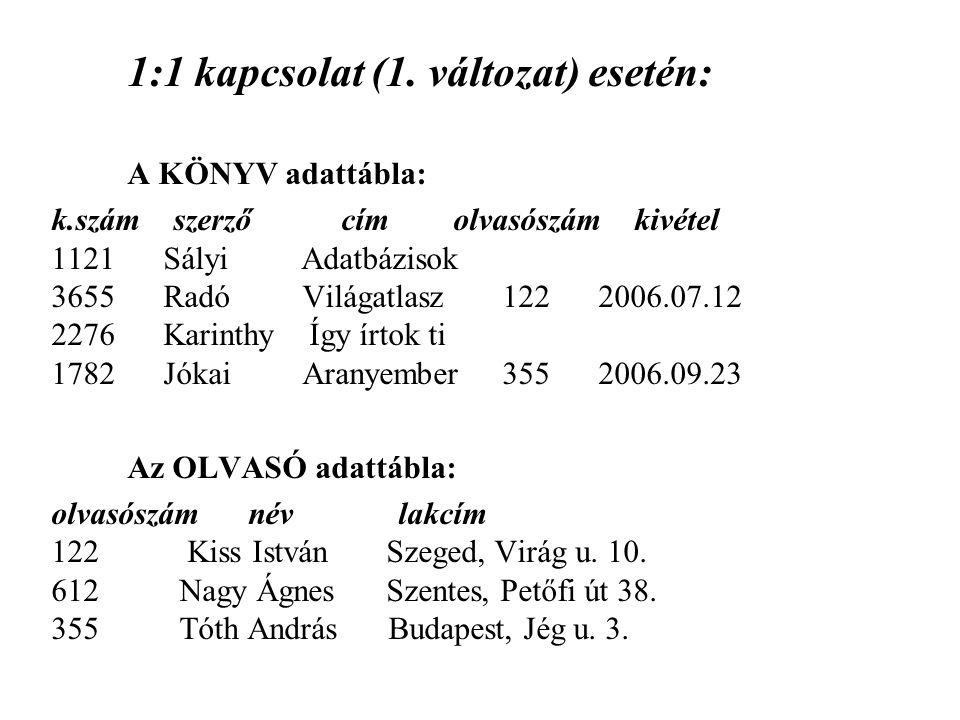 1:1 kapcsolat (1. változat) esetén: A KÖNYV adattábla: k.szám szerző cím olvasószám kivétel 1121 Sályi Adatbázisok 3655 Radó Világatlasz 122 2006.07.1