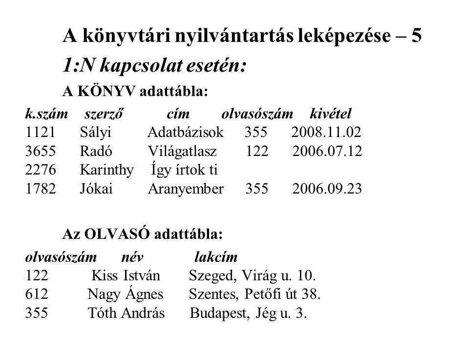 A könyvtári nyilvántartás leképezése – 5 1:N kapcsolat esetén: A KÖNYV adattábla: k.szám szerző cím olvasószám kivétel 1121 Sályi Adatbázisok 355 2008
