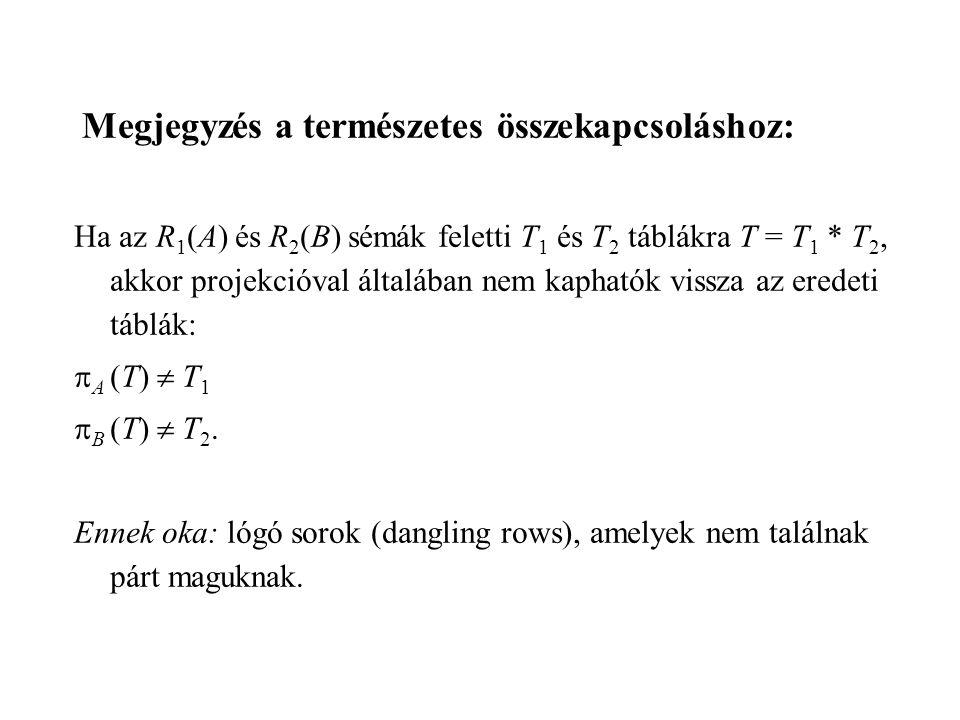 Megjegyzés a természetes összekapcsoláshoz: Ha az R 1 (A) és R 2 (B) sémák feletti T 1 és T 2 táblákra T = T 1 * T 2, akkor projekcióval általában nem kaphatók vissza az eredeti táblák:  A (T)  T 1  B (T)  T 2.