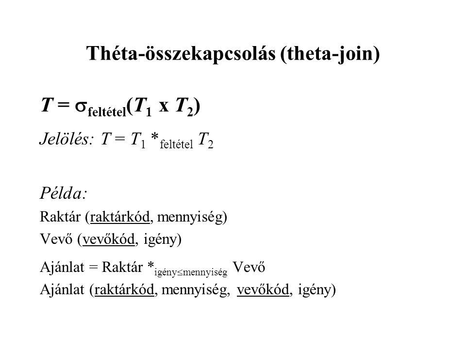 Théta-összekapcsolás (theta-join) T =  feltétel (T 1 x T 2 ) Jelölés: T = T 1 * feltétel T 2 Példa: Raktár (raktárkód, mennyiség) Vevő (vevőkód, igény) Ajánlat = Raktár * igény  mennyiség Vevő Ajánlat (raktárkód, mennyiség, vevőkód, igény)