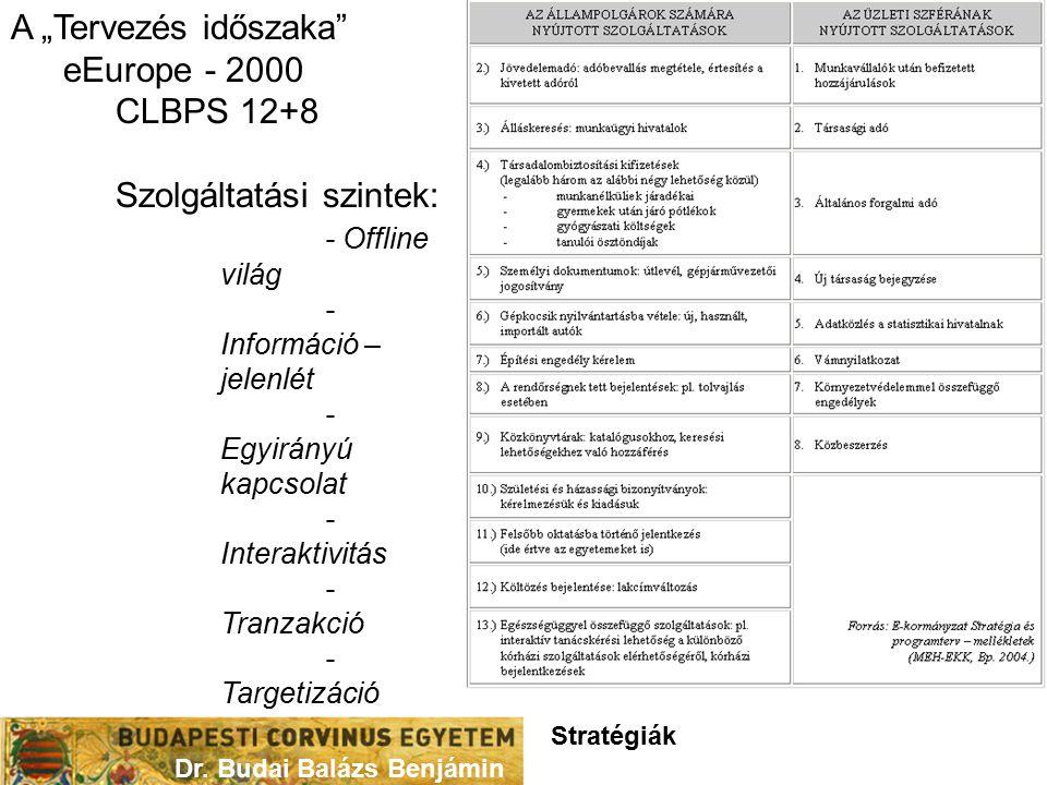 """Dr. Budai Balázs Benjámin Stratégiák A """"Tervezés időszaka"""" eEurope - 2000 CLBPS 12+8 Szolgáltatási szintek: - Offline világ - Információ – jelenlét -"""