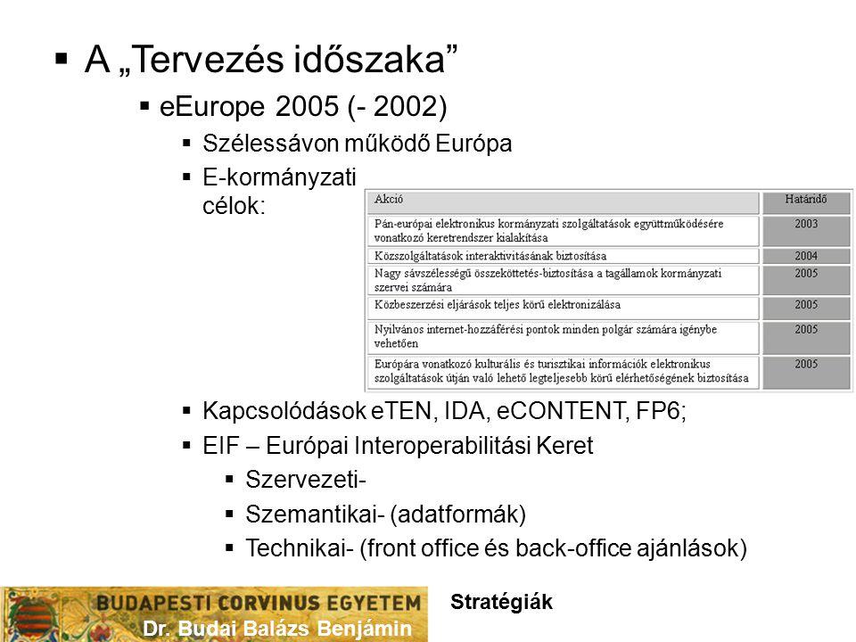 """ A """"Tervezés időszaka  eEurope 2005 (- 2002)  Szélessávon működő Európa  E-kormányzati célok:  Kapcsolódások eTEN, IDA, eCONTENT, FP6;  EIF – Európai Interoperabilitási Keret  Szervezeti-  Szemantikai- (adatformák)  Technikai- (front office és back-office ajánlások) Dr."""