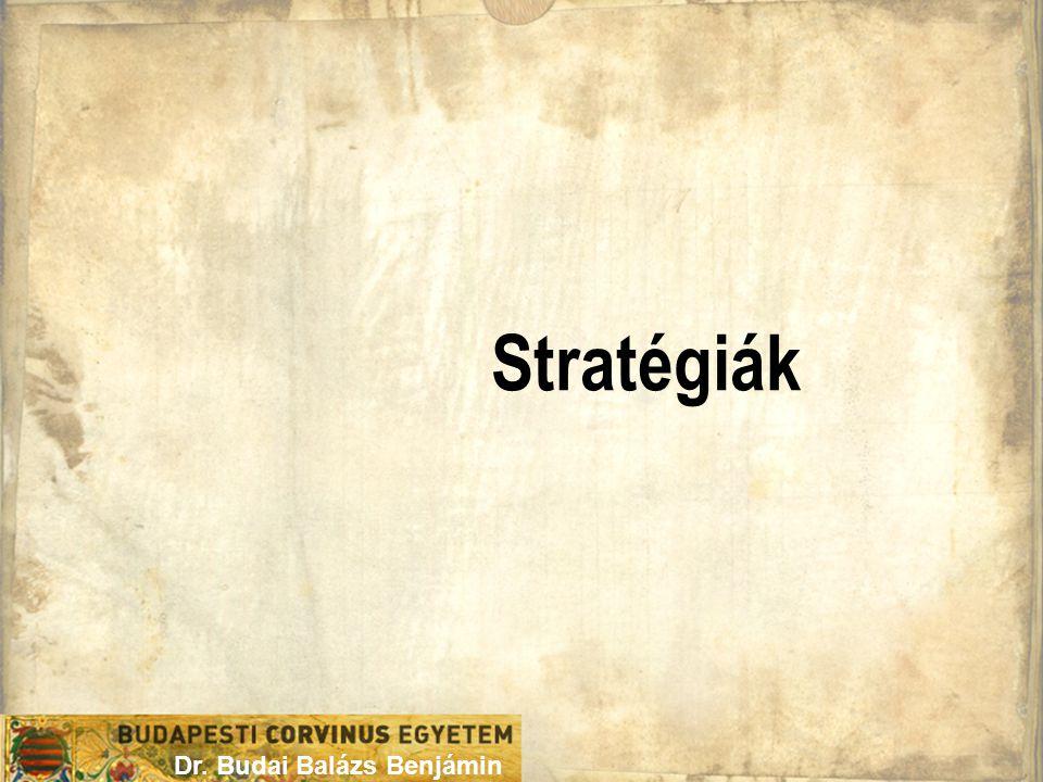 Stratégiák Dr. Budai Balázs Benjámin