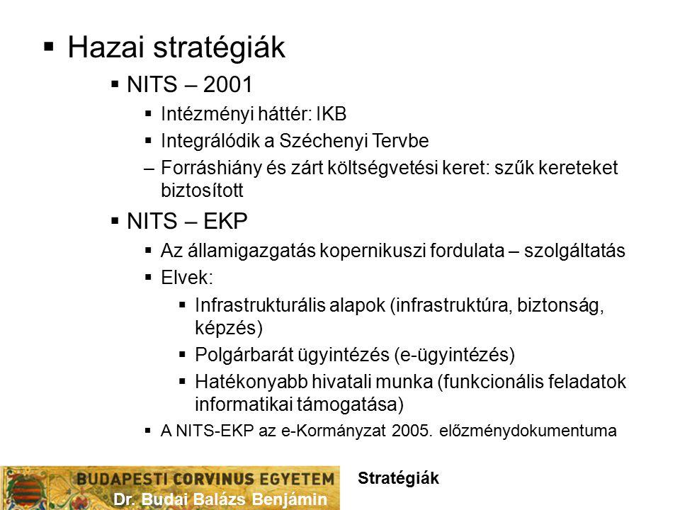  Hazai stratégiák  NITS – 2001  Intézményi háttér: IKB  Integrálódik a Széchenyi Tervbe –Forráshiány és zárt költségvetési keret: szűk kereteket biztosított  NITS – EKP  Az államigazgatás kopernikuszi fordulata – szolgáltatás  Elvek:  Infrastrukturális alapok (infrastruktúra, biztonság, képzés)  Polgárbarát ügyintézés (e-ügyintézés)  Hatékonyabb hivatali munka (funkcionális feladatok informatikai támogatása)  A NITS-EKP az e-Kormányzat 2005.