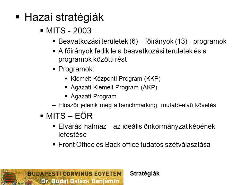  Hazai stratégiák  MITS - 2003  Beavatkozási területek (6) – főirányok (13) - programok  A főirányok fedik le a beavatkozási területek és a programok közötti rést  Programok:  Kiemelt Központi Program (KKP)  Ágazati Kiemelt Program (ÁKP)  Ágazati Program –Először jelenik meg a benchmarking, mutató-elvű követés  MITS – EÖR  Elvárás-halmaz – az ideális önkormányzat képének lefestése  Front Office és Back office tudatos szétválasztása Dr.