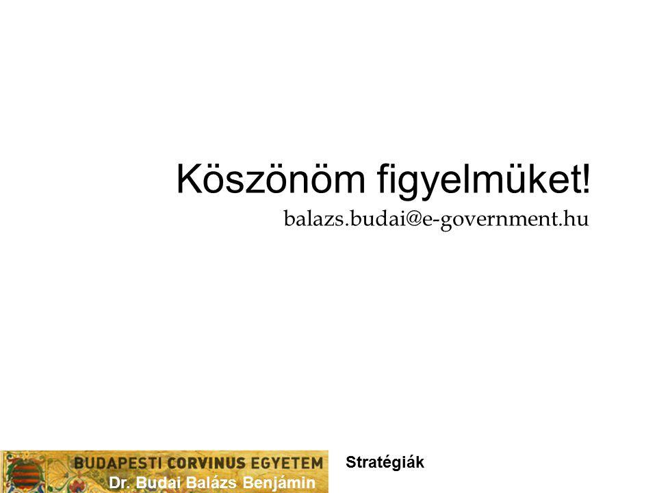 Dr. Budai Balázs Benjámin Köszönöm figyelmüket! balazs.budai@e-government.hu Stratégiák