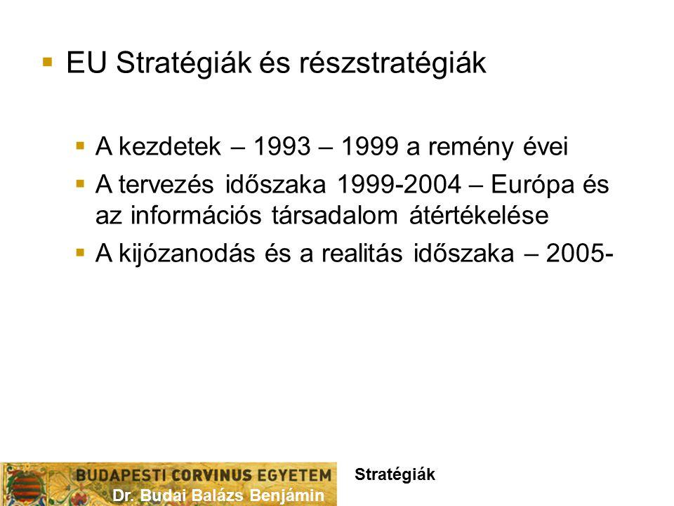  EU Stratégiák és részstratégiák  A kezdetek – 1993 – 1999 a remény évei  A tervezés időszaka 1999-2004 – Európa és az információs társadalom átértékelése  A kijózanodás és a realitás időszaka – 2005- Dr.