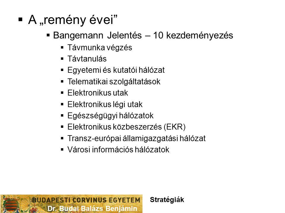""" A """"remény évei  Bangemann Jelentés – 10 kezdeményezés  Távmunka végzés  Távtanulás  Egyetemi és kutatói hálózat  Telematikai szolgáltatások  Elektronikus utak  Elektronikus légi utak  Egészségügyi hálózatok  Elektronikus közbeszerzés (EKR)  Transz-európai államigazgatási hálózat  Városi információs hálózatok Dr."""