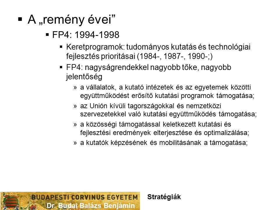 """ A """"remény évei  FP4: 1994-1998  Keretprogramok: tudományos kutatás és technológiai fejlesztés prioritásai (1984-, 1987-, 1990-;)  FP4: nagyságrendekkel nagyobb tőke, nagyobb jelentőség »a vállalatok, a kutató intézetek és az egyetemek közötti együttműködést erősítő kutatási programok támogatása; »az Unión kívüli tagországokkal és nemzetközi szervezetekkel való kutatási együttműködés támogatása; »a közösségi támogatással keletkezett kutatási és fejlesztési eredmények elterjesztése és optimalizálása; »a kutatók képzésének és mobilitásának a támogatása; Dr."""