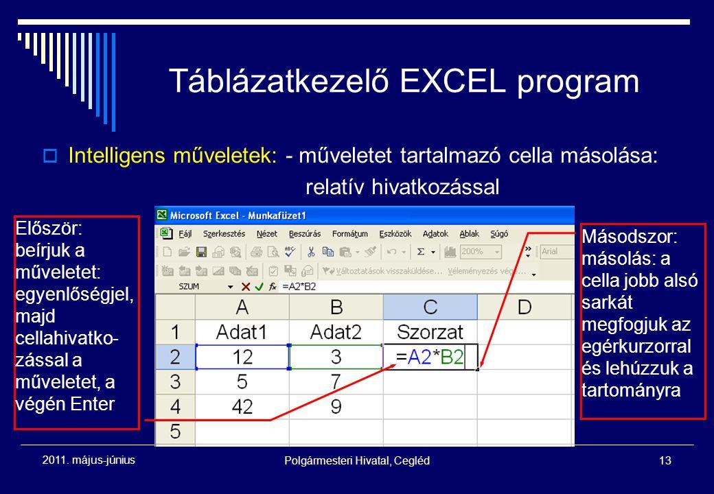 Polgármesteri Hivatal, Cegléd13 2011. május-június Táblázatkezelő EXCEL program  Intelligens műveletek: - műveletet tartalmazó cella másolása: relatí