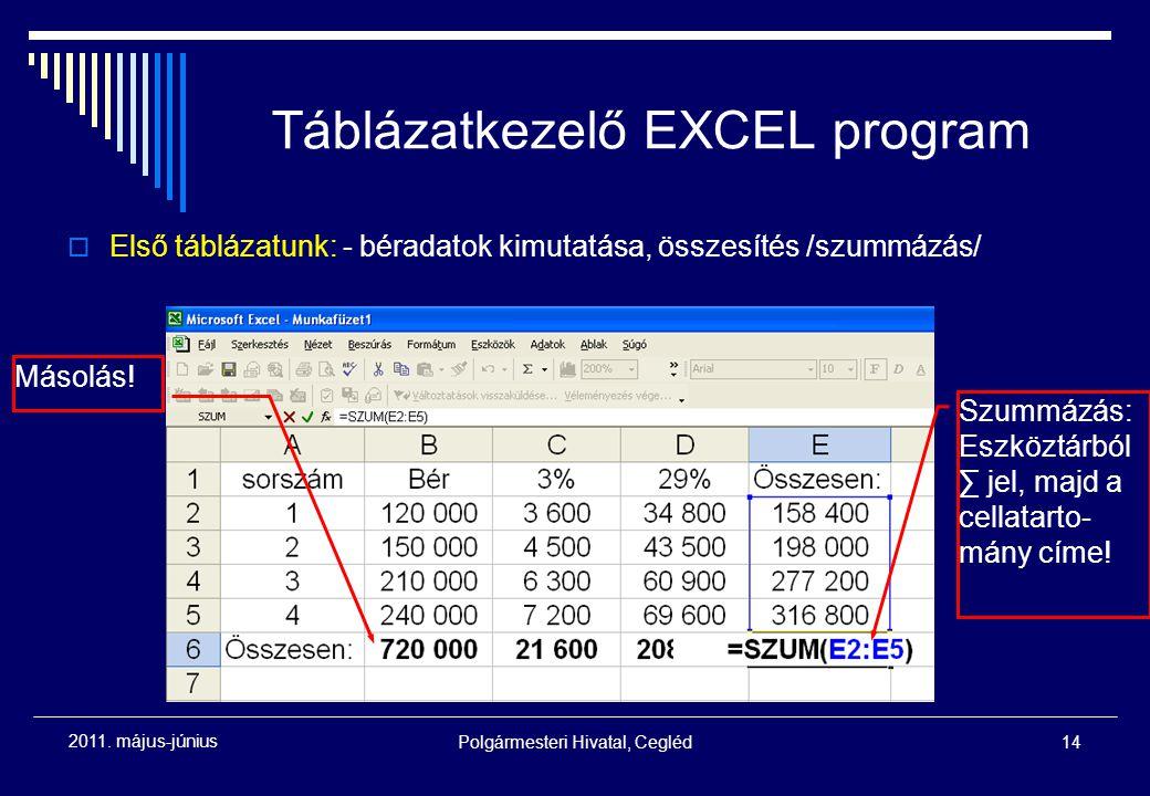 Polgármesteri Hivatal, Cegléd14 2011. május-június Táblázatkezelő EXCEL program  Első táblázatunk: - béradatok kimutatása, összesítés /szummázás/ Más