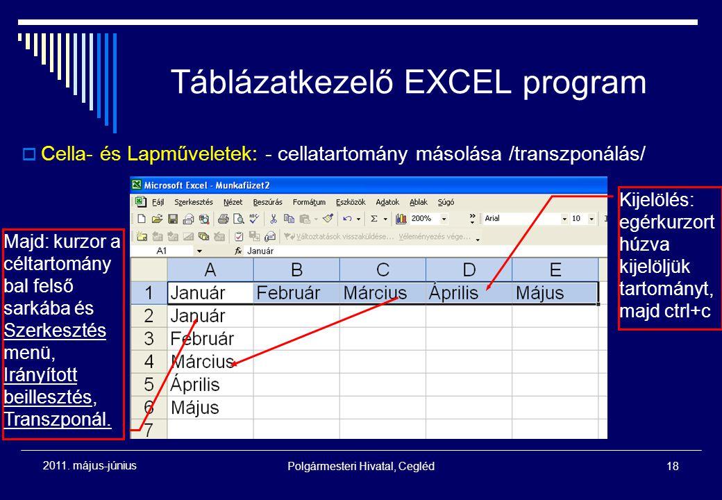 Polgármesteri Hivatal, Cegléd18 2011. május-június Táblázatkezelő EXCEL program  Cella- és Lapműveletek: - cellatartomány másolása /transzponálás/ Ki